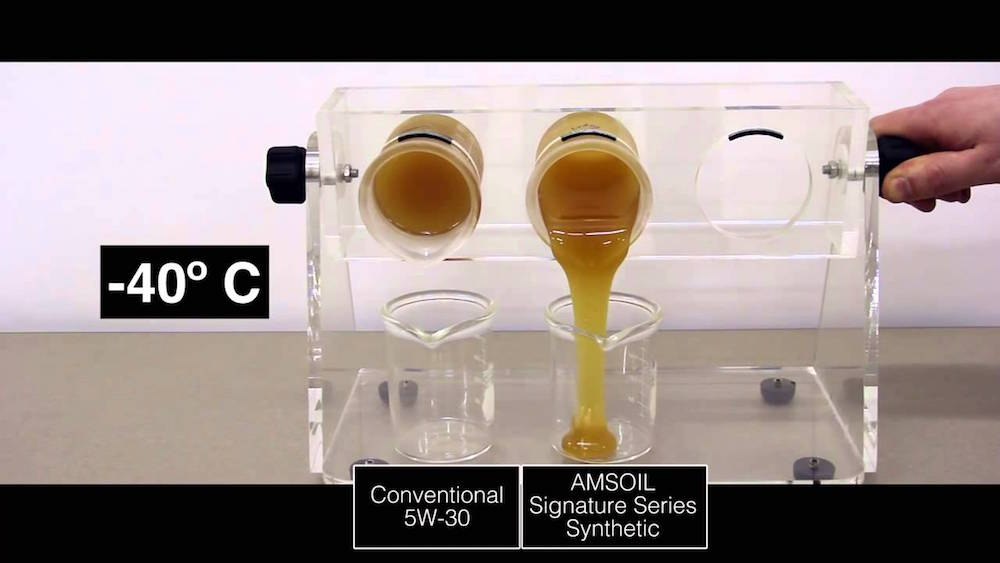Synthetic Oil Vs Regular Oil - Synthetic Oil Vs Regular Oil Which One Is Better