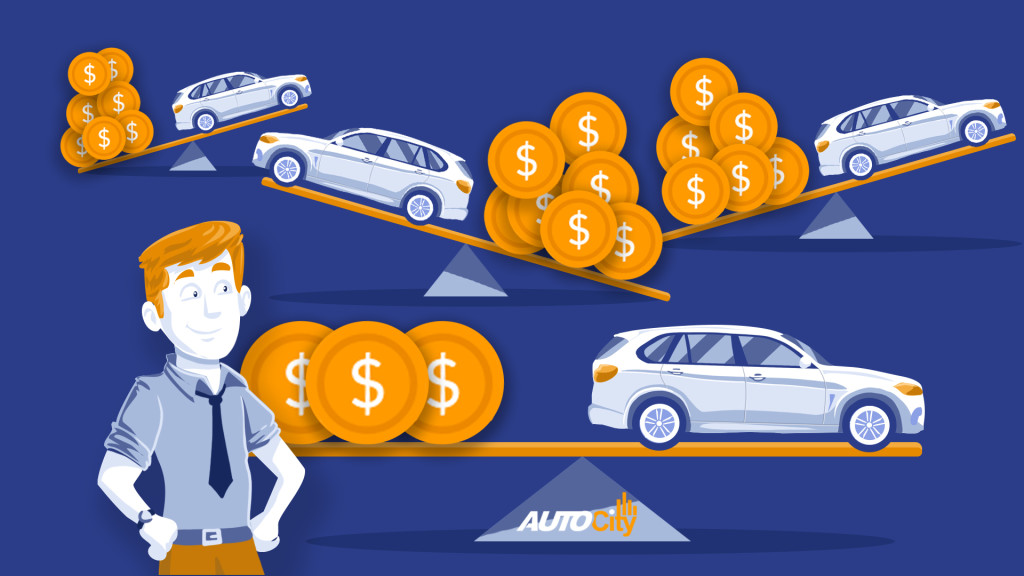Perfect Pricing for Used cars at Auto City