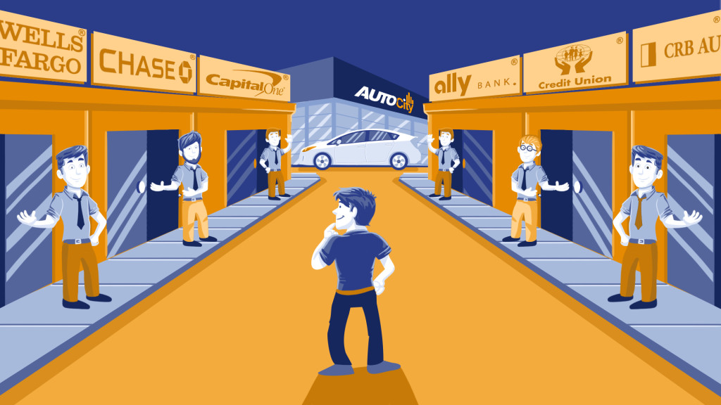 Get Your Car Loan at Auto City