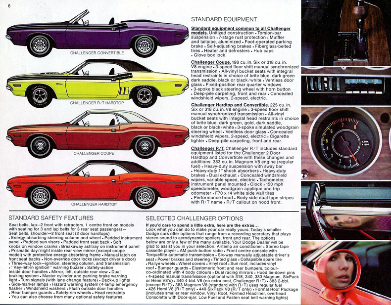 1971 Dodge Challenger history