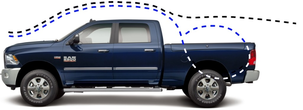 New Ram Truck Mods for Better Gas Mileage | Aventura ...