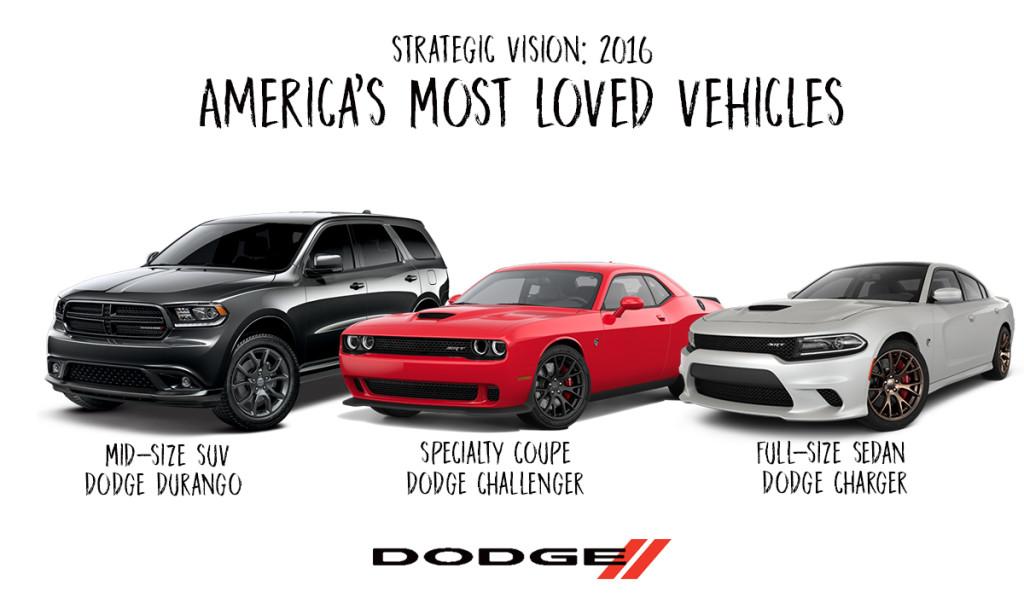 Aventura Dodge America Most Loved Vehicles 2016