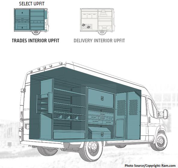 Tim Short Chrysler >> 2017 Ram Promaster Interior Dimensions | www.indiepedia.org