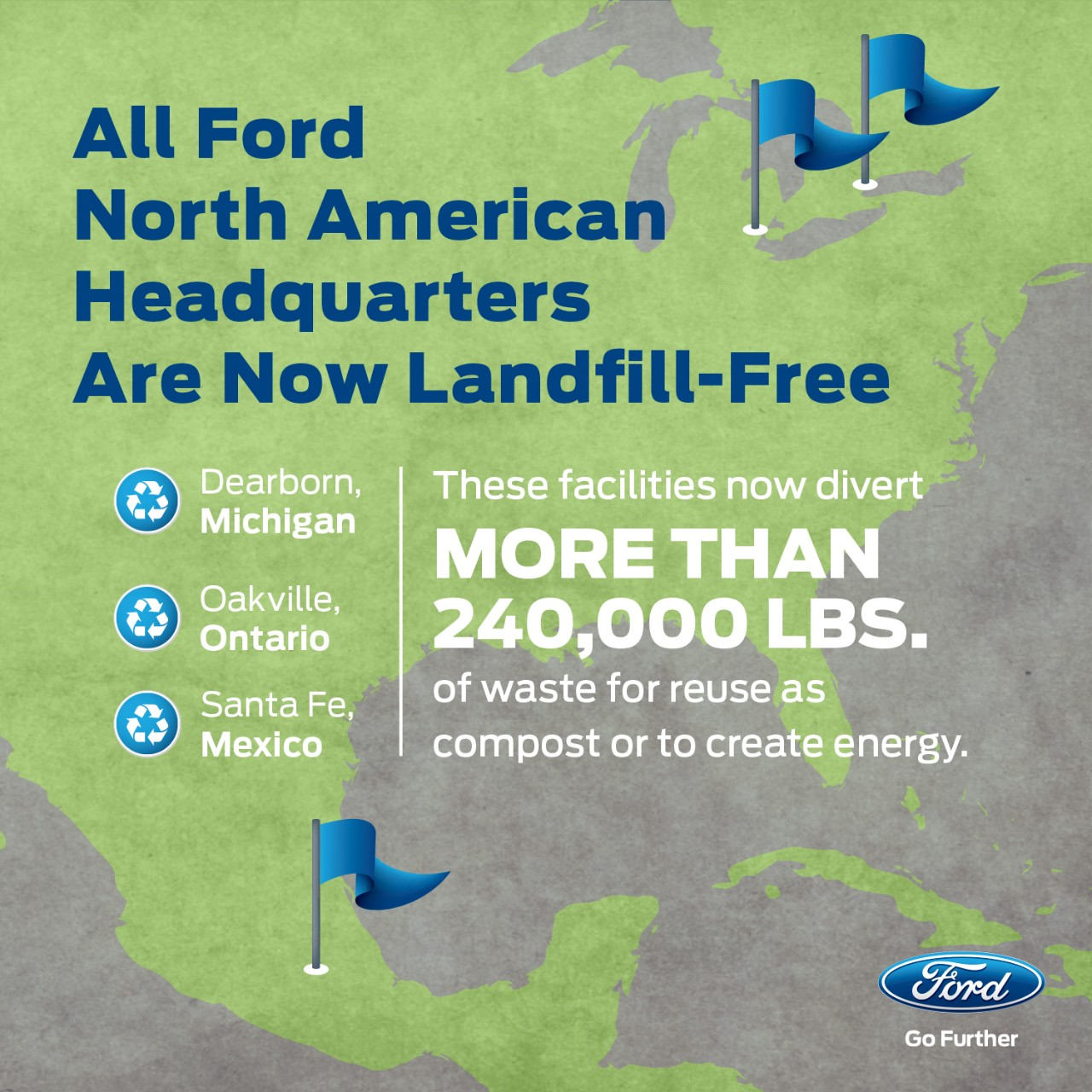 Ford-HQ-Landfill-Free
