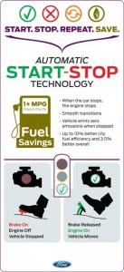 Auto Start-Stop