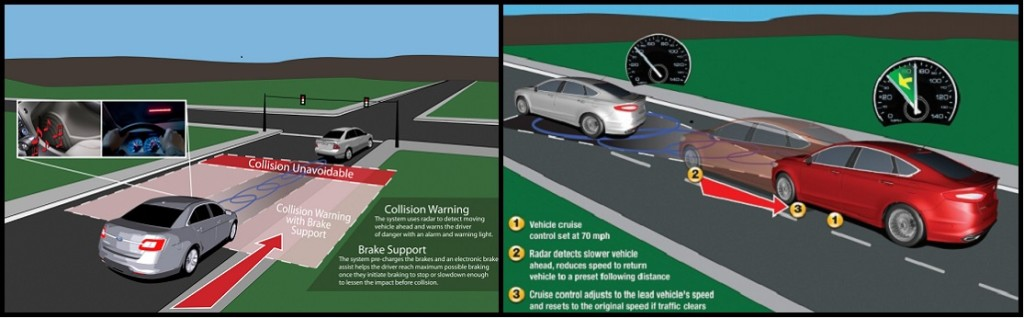 Adaptive Cruise Control With Stop Go Beach Ford