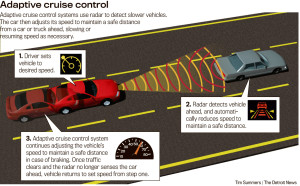 Adaptive Cruise Control With Stop Go