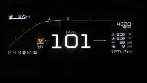 Digital Instrument Display