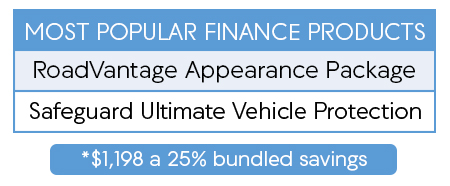 most popular finance products - road vantage appearance package - safeguard ultimate vehicle protection - $1,198 a 25% bundled savings