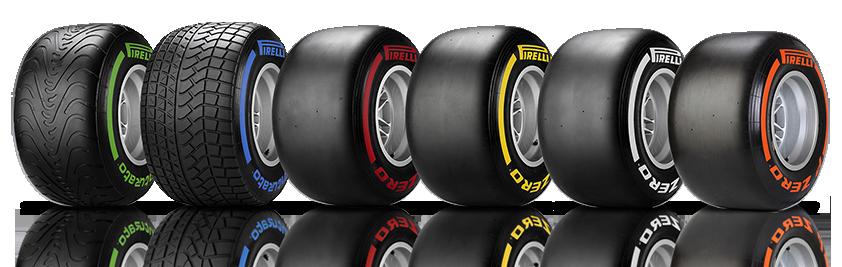 Formula One racing tires