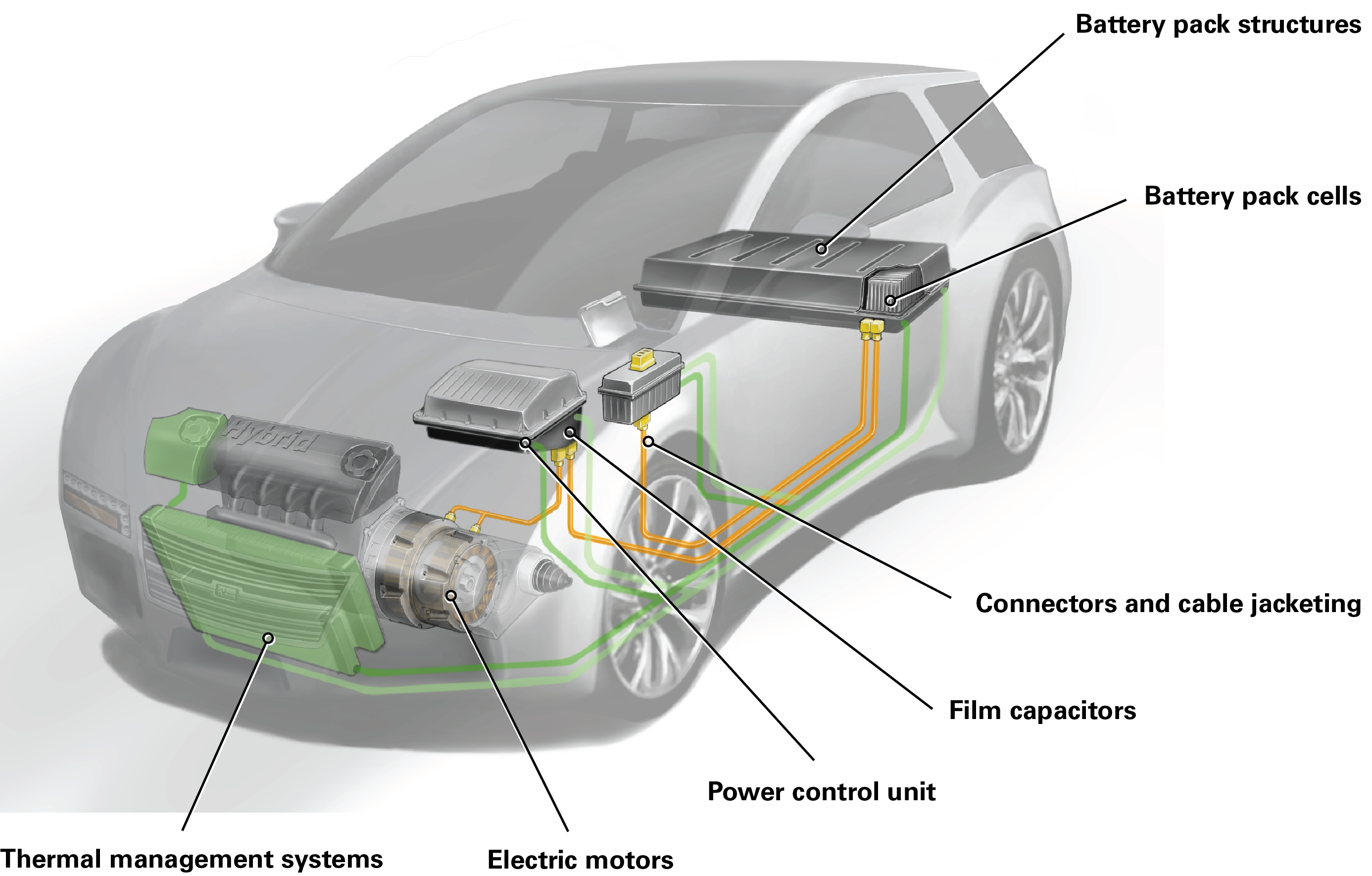 Special Considerations for Repairing Hybrid and Electric Vehicles ...