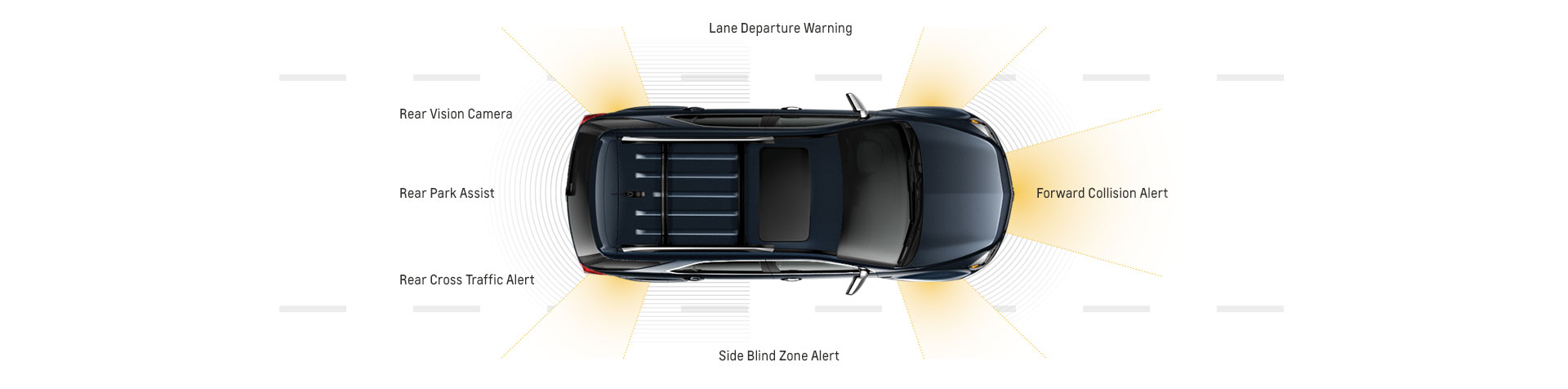 2017 Chevy Traverse Safety
