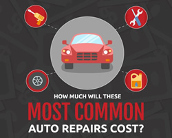 How Much Will These Common Auto Repairs Cost?