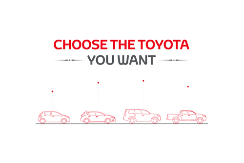 How Do I Apply for financing at Sherwood Park Toyota