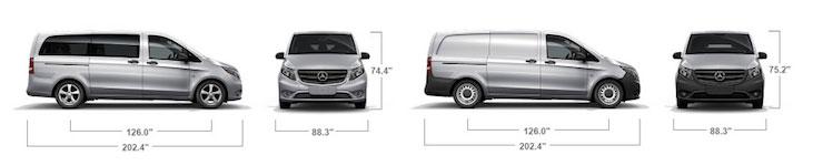 Metris vs. Transit Dimensions