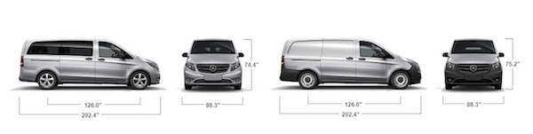 2016 Mercedes Benz Metris Vs Chevy City Express Orange County Area