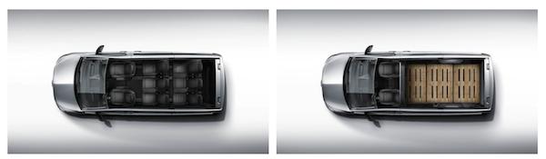 Metris vs. Nissan Capability